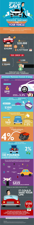 Service to Save: Benefits of Preventative Vehicle Maintenance