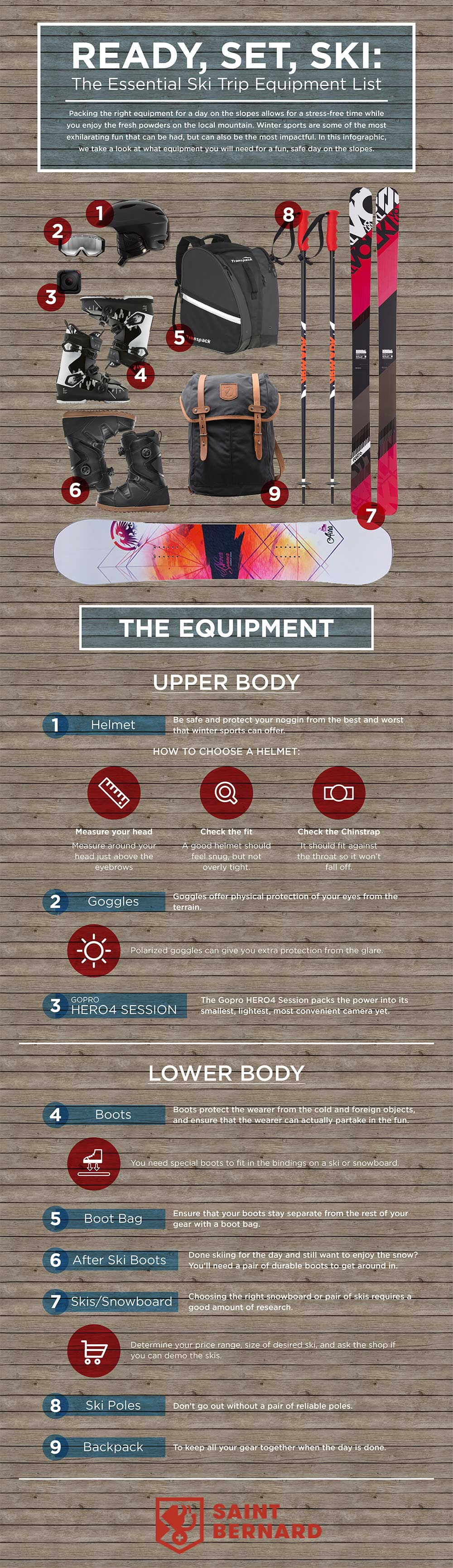 Saint Bernard Ski Checklist