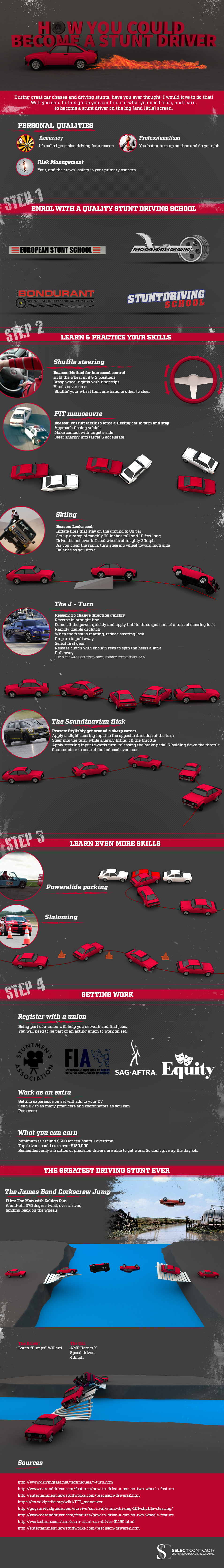 How You Could Become A Stunt Driver