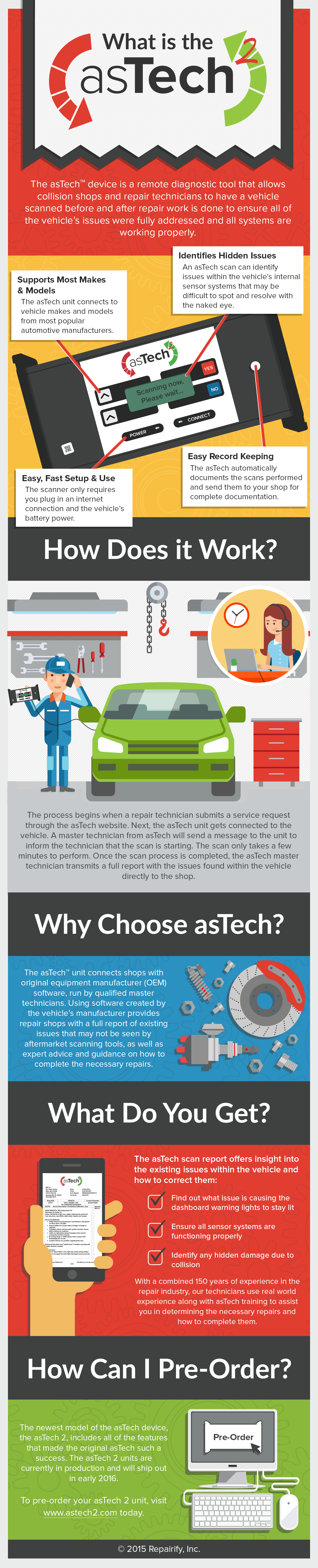 What Is the asTech 2?