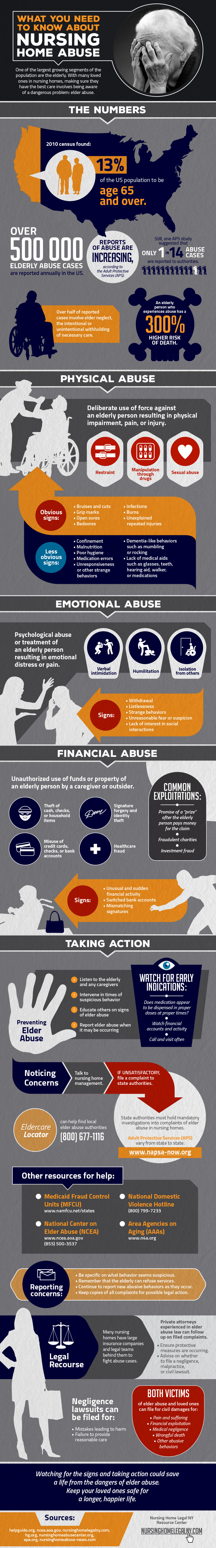 What You Need To Know About Nursing Home Abuse