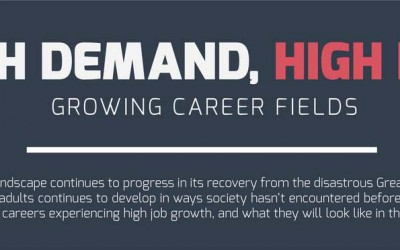 High Paying Careers In Demand