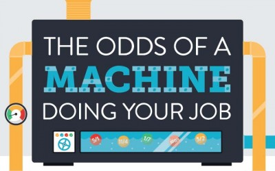 The Odds of a Machine Doing Your Job