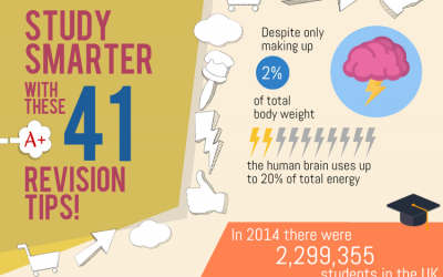Study Smarter With These 41 Revision Tips