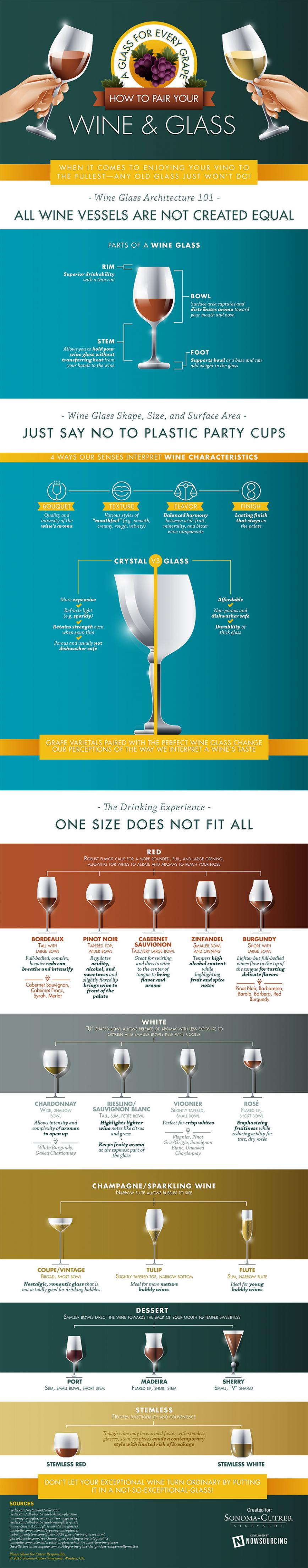 How To Pair Your Wine & Glass