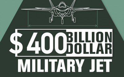 $400 Billion Military Jet & What Could Have Bought Instead