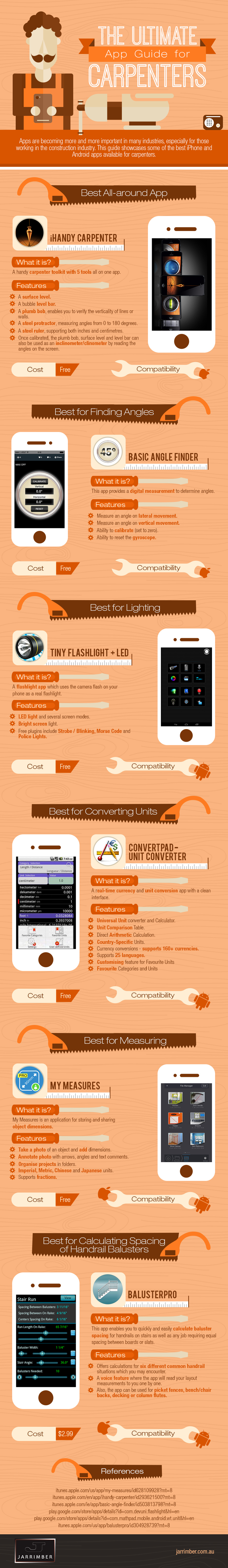 The Ultimate App Guide for Carpenters