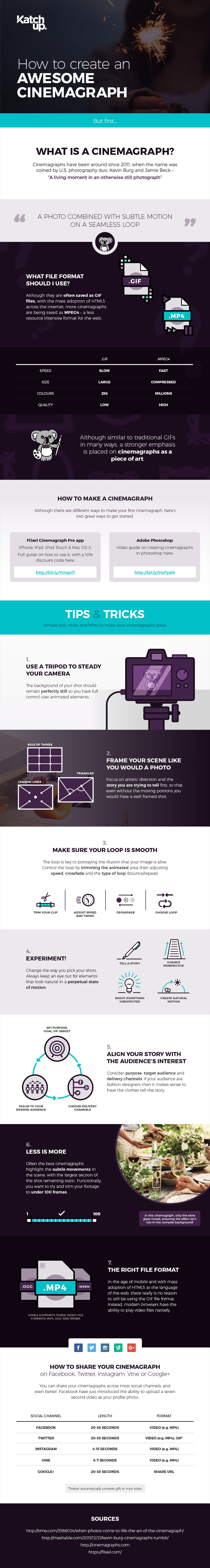 How to Make a Cinemagraph: The Complete Guide