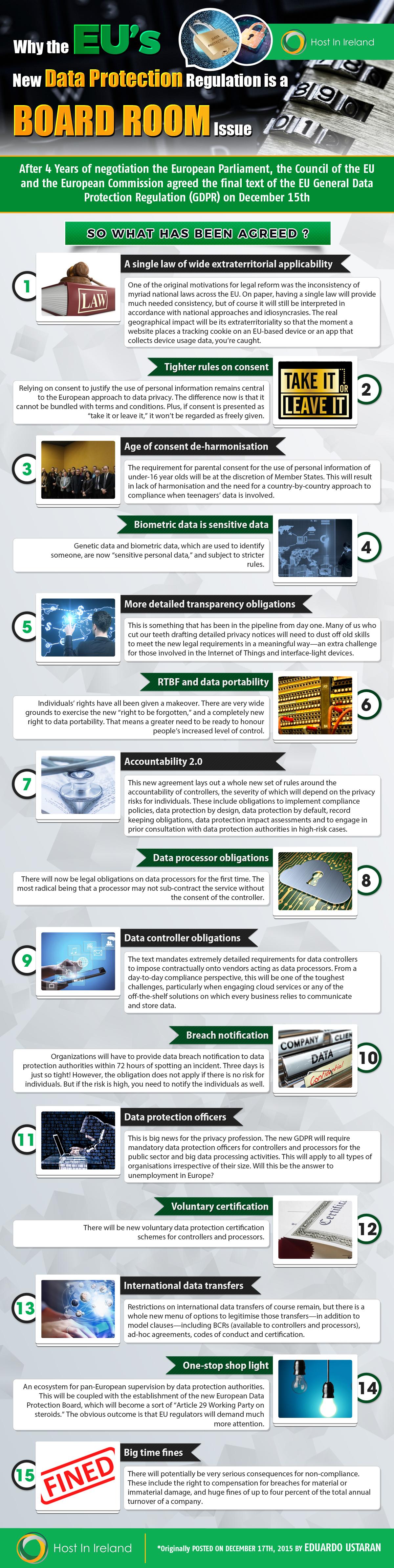 The European Union's New Data Regulation