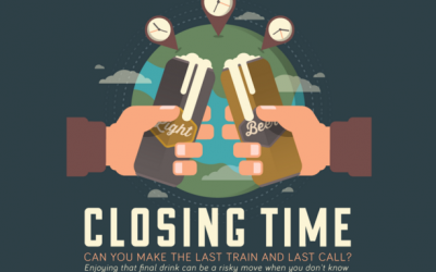 Closing Time: Can You Make Last Call?