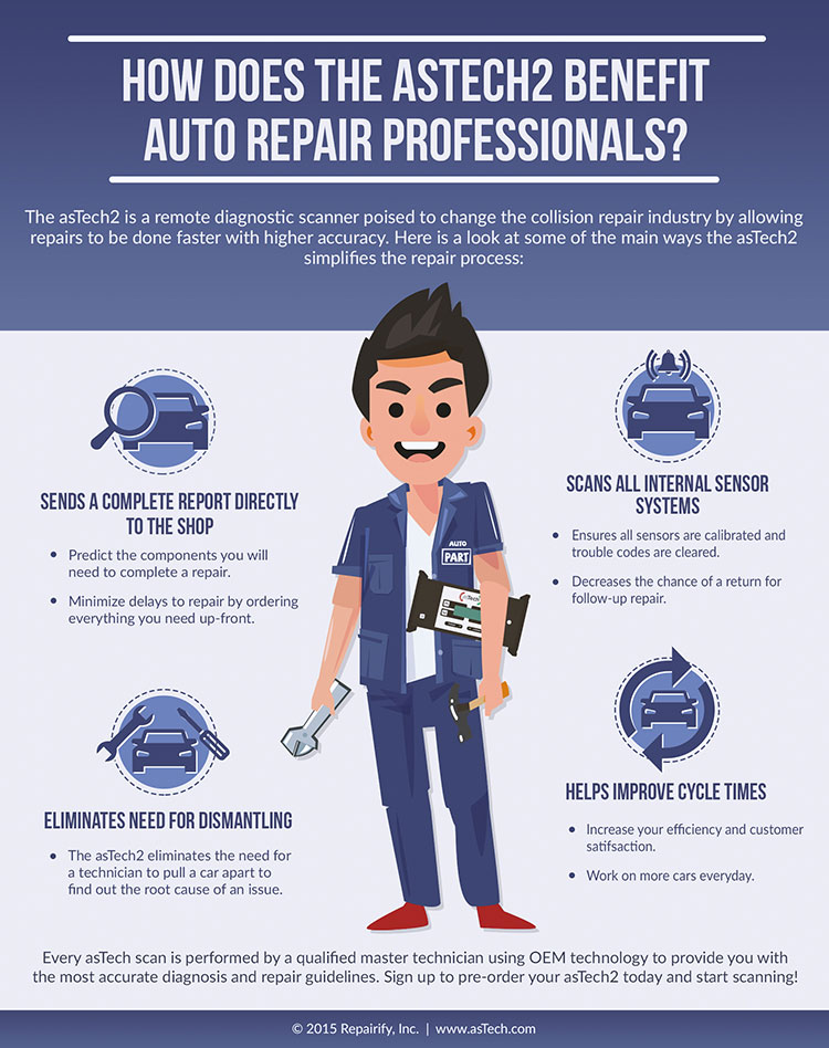 How Does asTech2 Benefit Auto Repair Professionals?