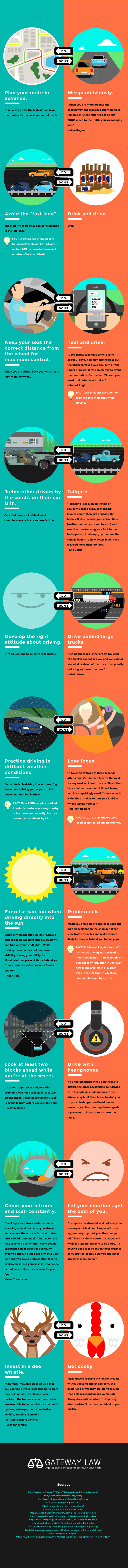 The Do's and Don'ts of Driving
