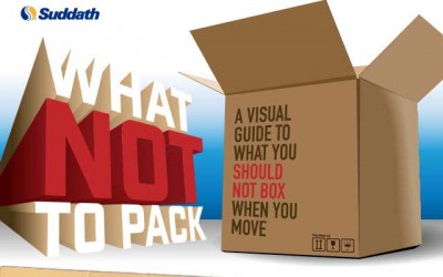 What You Should Not Pack in Moving Boxes