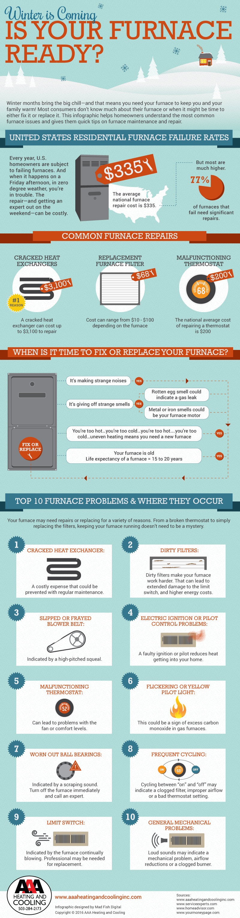 Winter Is Coming - Is Your Furnace Ready?