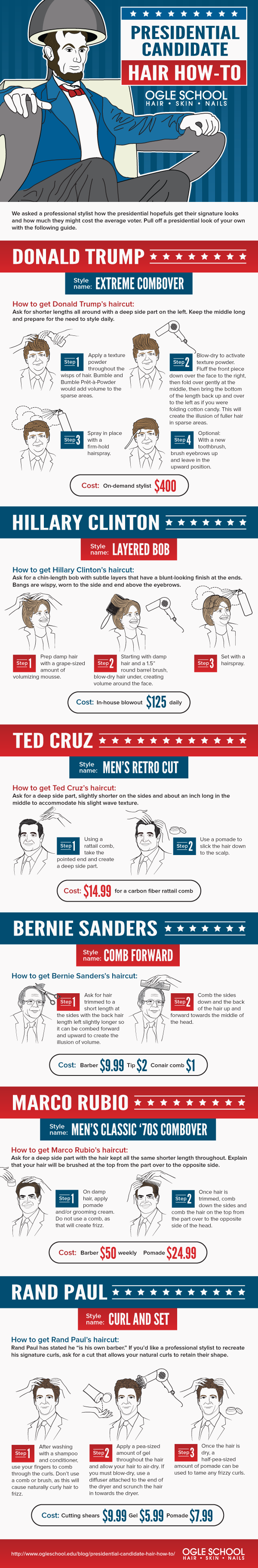 Presidential Candidate Hairdo How-To