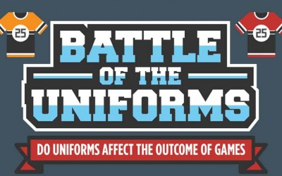 Battle of the Uniforms – Do Uniforms Affect The Outcomes of Games?