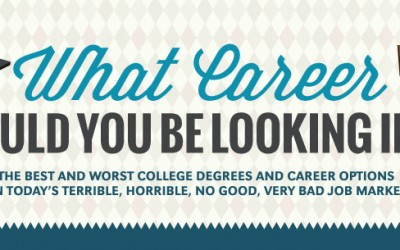 Will Your Degree Lead to a Successful Career?