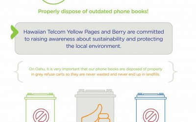 Go Grey: Properly Dispose of Outdated Phone Books