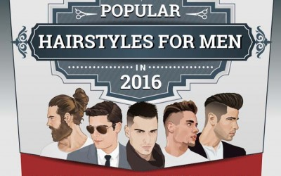 Trendy Hairstyles For Men in 2016