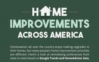 Home Improvements Across America