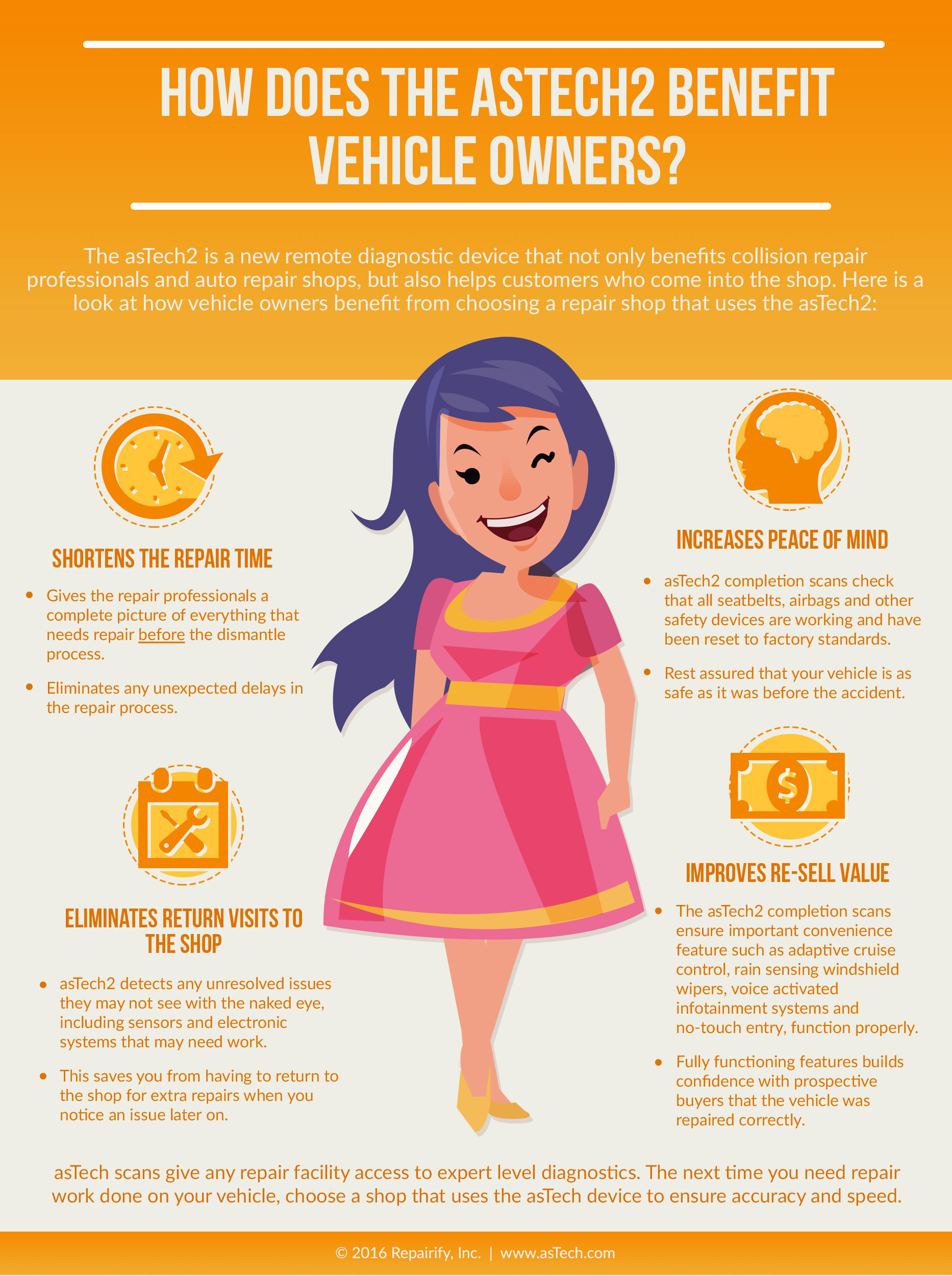 How Does the asTech2 Benefit Vehicle Owners?