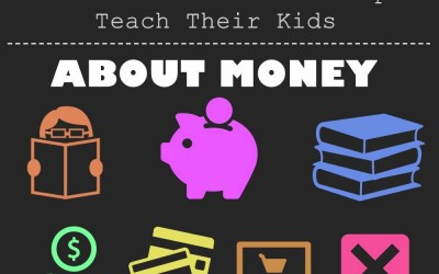 How Successful People Teach Their Kids About Money