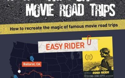 Recreating Movie Road Trips