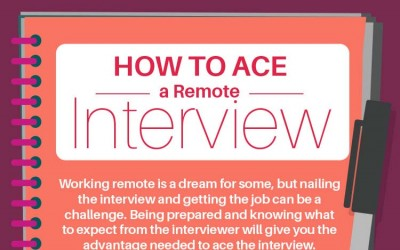 How to Ace a Remote Interview