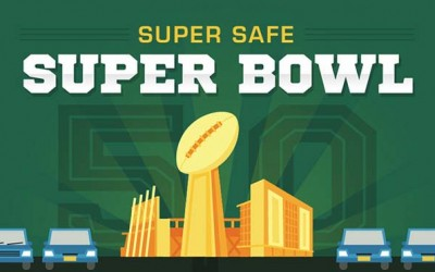 Sobering Game Day Stats: The Downside of Super Bowl Sunday
