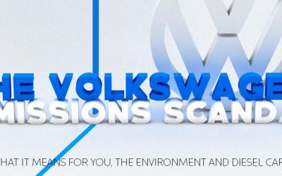 The Volkswagen Emissions Scandal
