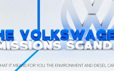 The Volkswagen Emissions Scandal