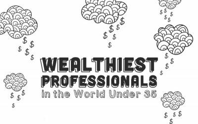 Wealthiest Professionals in the World Under 35