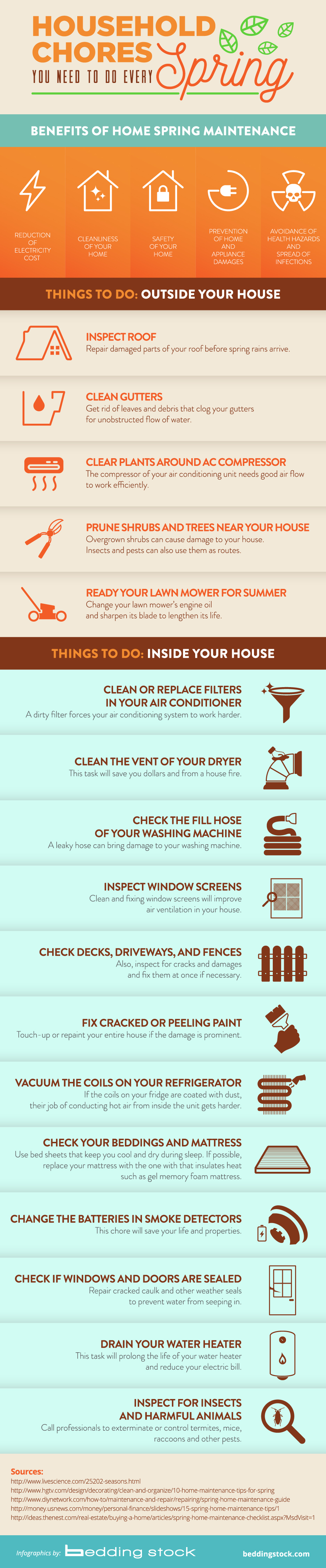 Household Chores You Need To Do Every Spring