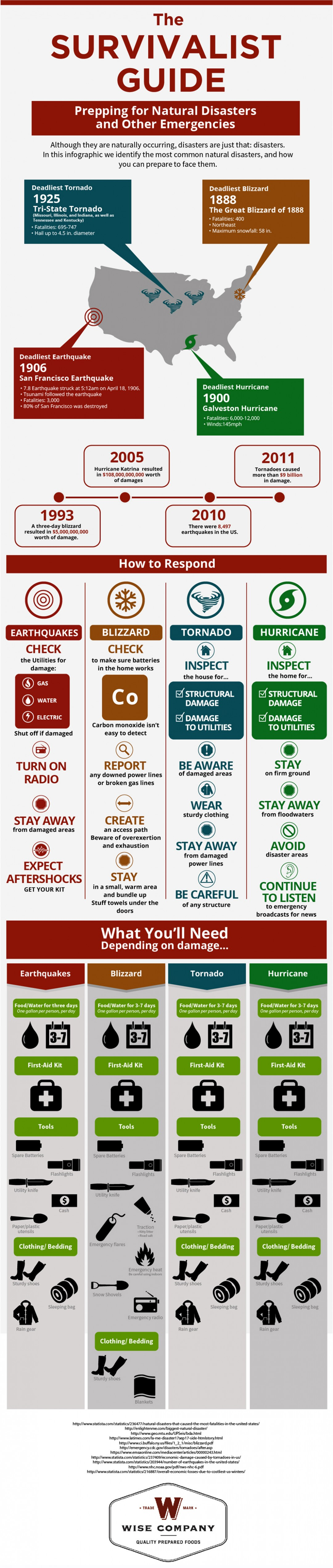 importance of being informed about natural disasters