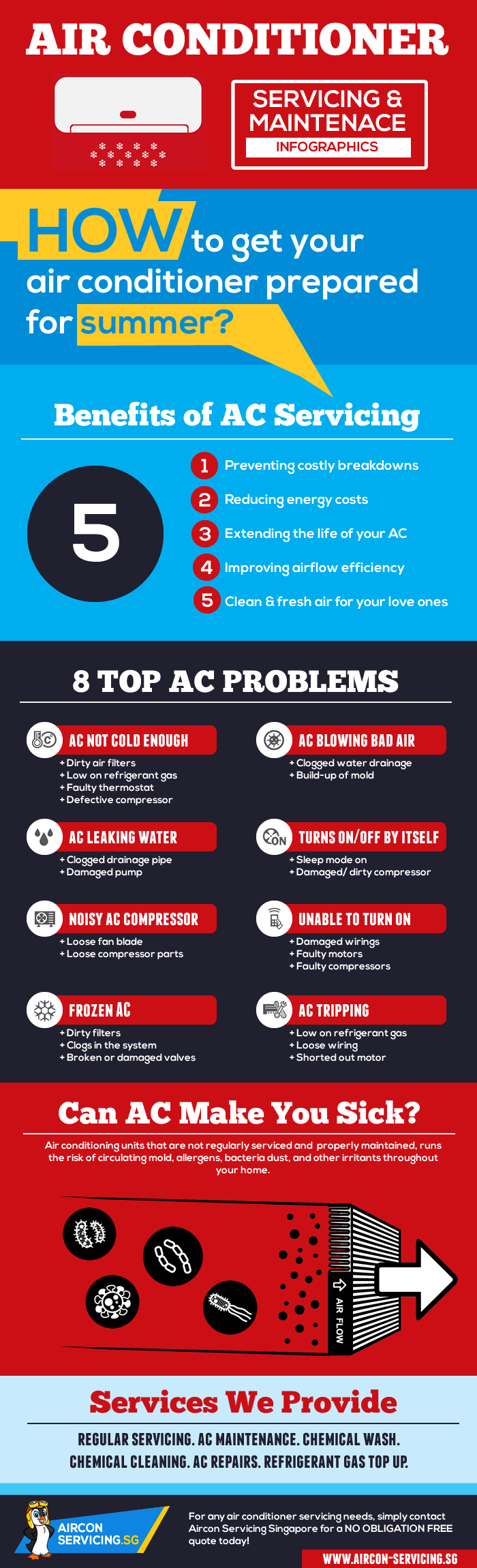 Air Conditioner Servicing & Maintenance 101