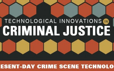 Technological Innovations in Criminal Justice