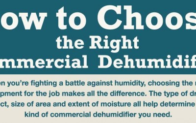 How to Choose the Right Commercial Dehumidifier