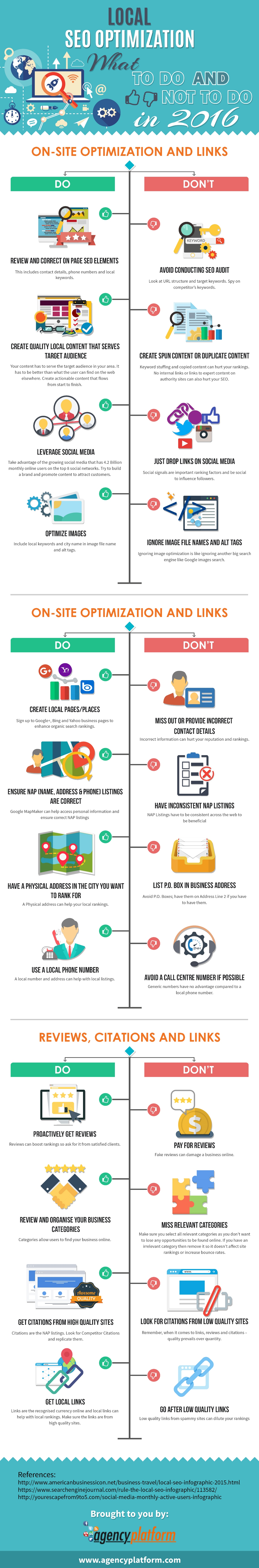 Local SEO - What to Do and Not Do in 2016