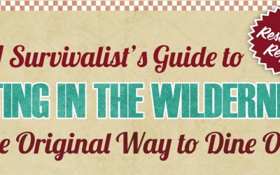 A Survivalist's Guide to Eating in the Wilderness