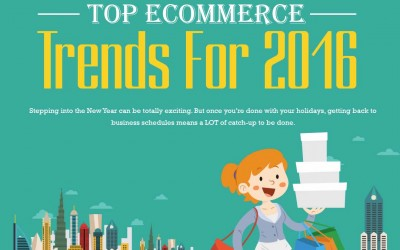Top eCommerce Trends For 2016