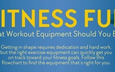 Fitness Fun: Choosing the Right Workout Equipment