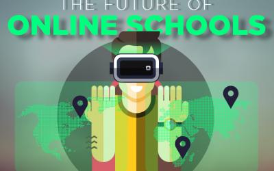 The Future Of Online Schools
