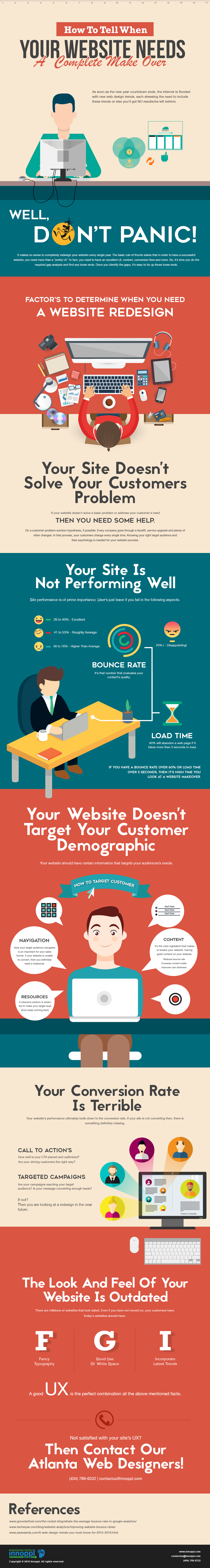 How To Tell When Your Website Needs A Complete Makeover