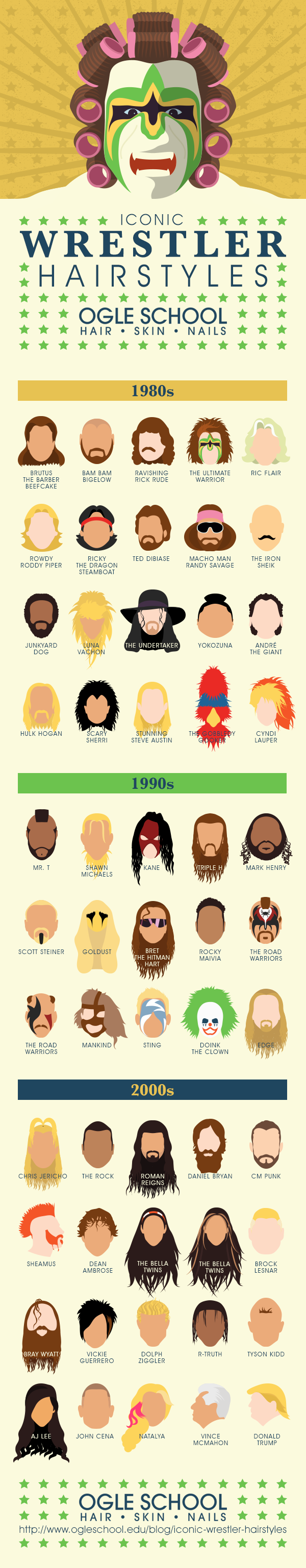 Crazy Haircuts of Professional Wrestling