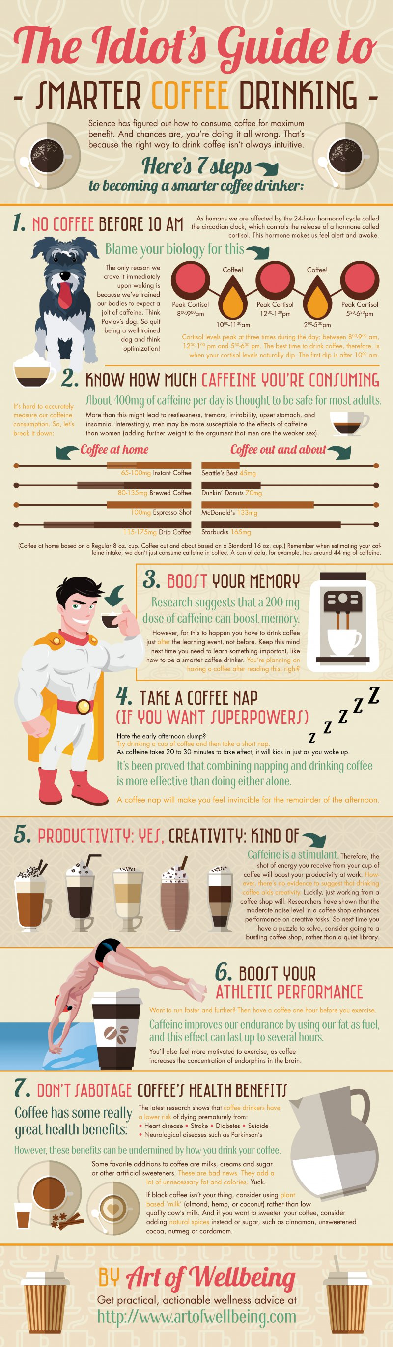 Idiot's Guide To Smarter Coffee Drinking