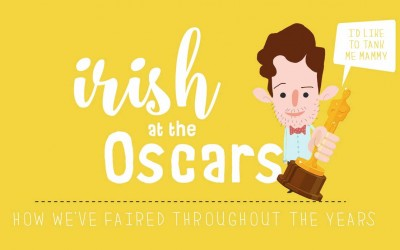The Irish at the Oscars