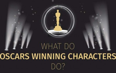 What Do Oscar Winning Characters Do?