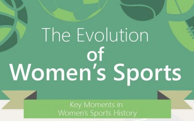 The Evolution of Women's Sports