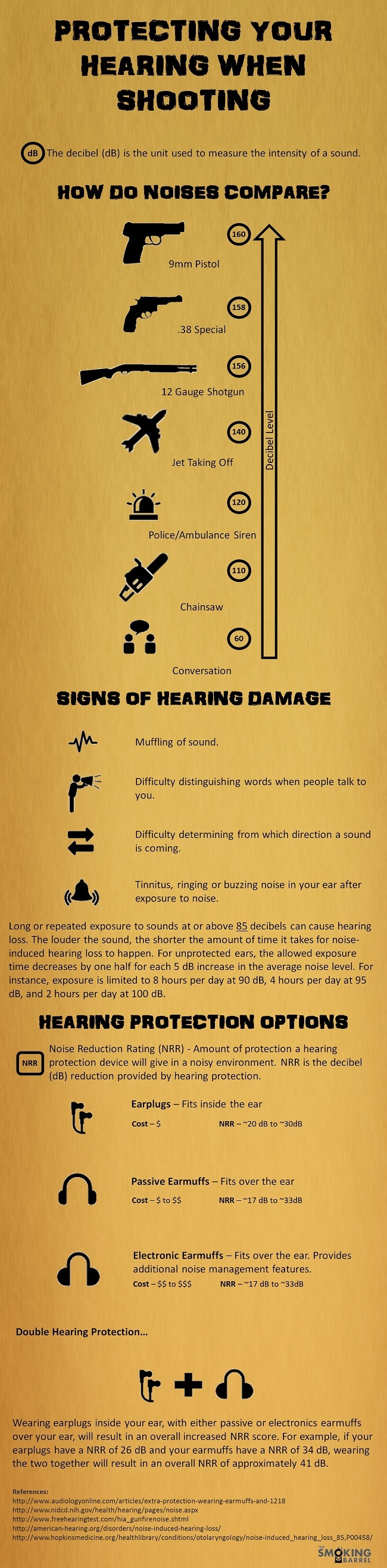 How Shooting Affects Your Hearing