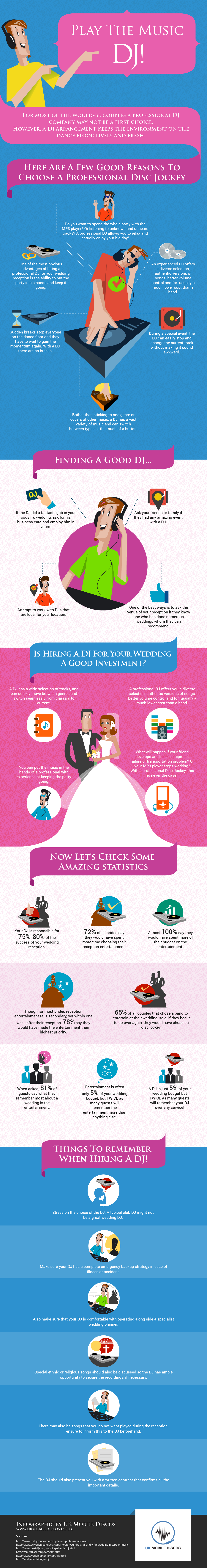 Hiring A Wedding DJ For Your Wedding Infographic